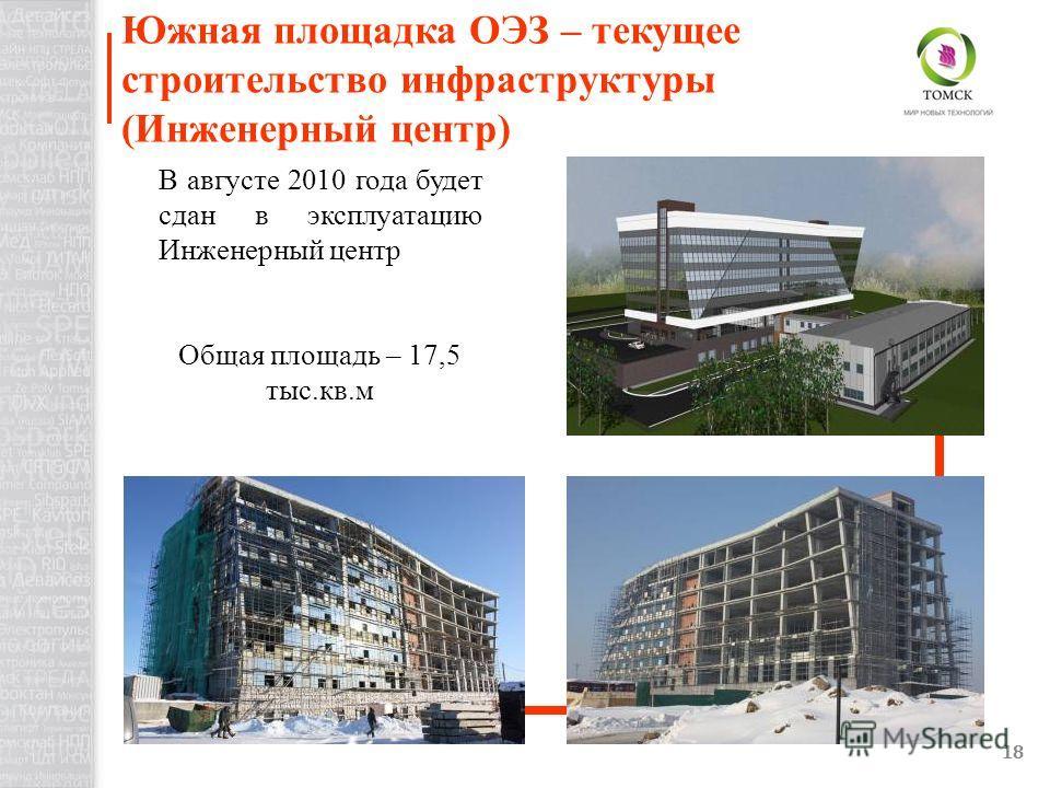 В августе 2010 года будет сдан в эксплуатацию Инженерный центр Общая площадь – 17,5 тыс.кв.м Южная площадка ОЭЗ – текущее строительство инфраструктуры (Инженерный центр) 18