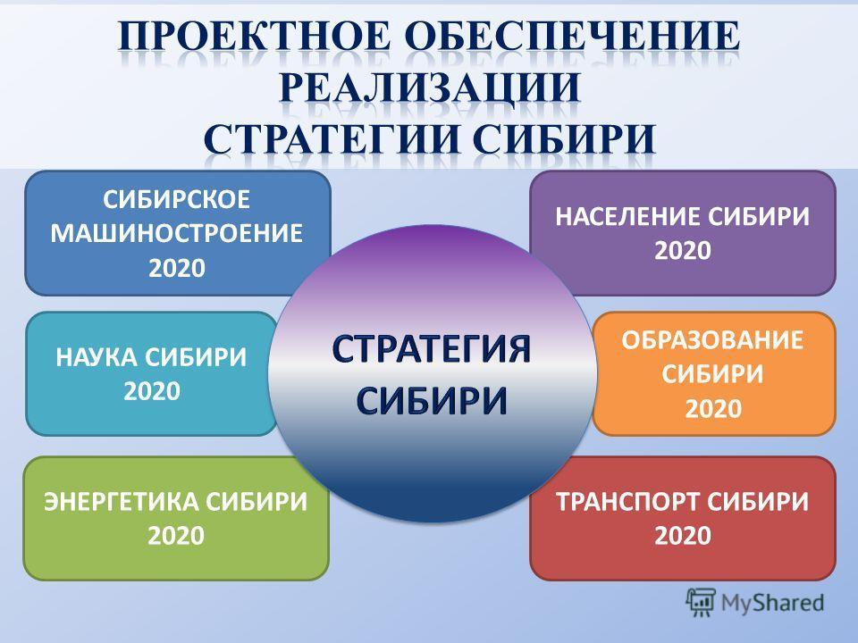 СИБИРСКОЕ МАШИНОСТРОЕНИЕ 2020 НАСЕЛЕНИЕ СИБИРИ 2020 ЭНЕРГЕТИКА СИБИРИ 2020 ОБРАЗОВАНИЕ СИБИРИ 2020 ТРАНСПОРТ СИБИРИ 2020 НАУКА СИБИРИ 2020