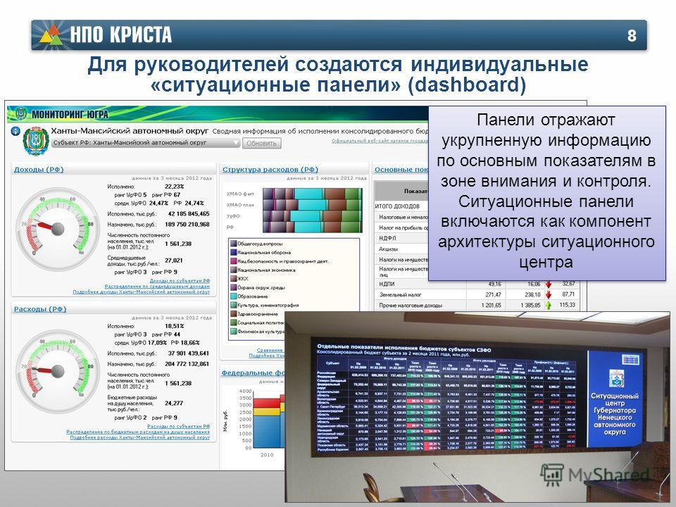 Для руководителей создаются индивидуальные «ситуационные панели» (dashboard) 8 Панели отражают укрупненную информацию по основным показателям в зоне внимания и контроля. Ситуационные панели включаются как компонент архитектуры ситуационного центра Па