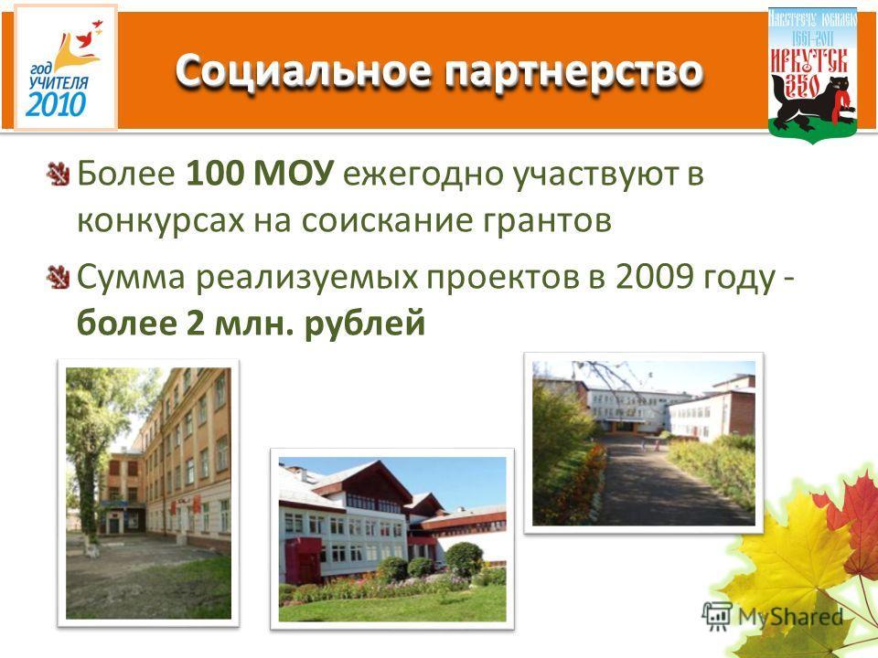 Социальное партнерство Более 100 МОУ ежегодно участвуют в конкурсах на соискание грантов Сумма реализуемых проектов в 2009 году - более 2 млн. рублей