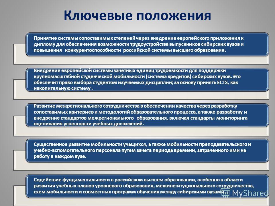 Ключевые положения Принятие системы сопоставимых степеней через внедрение европейского приложения к диплому для обеспечения возможности трудоустройства выпускников сибирских вузов и повышения конкурентоспособности российской системы высшего образован