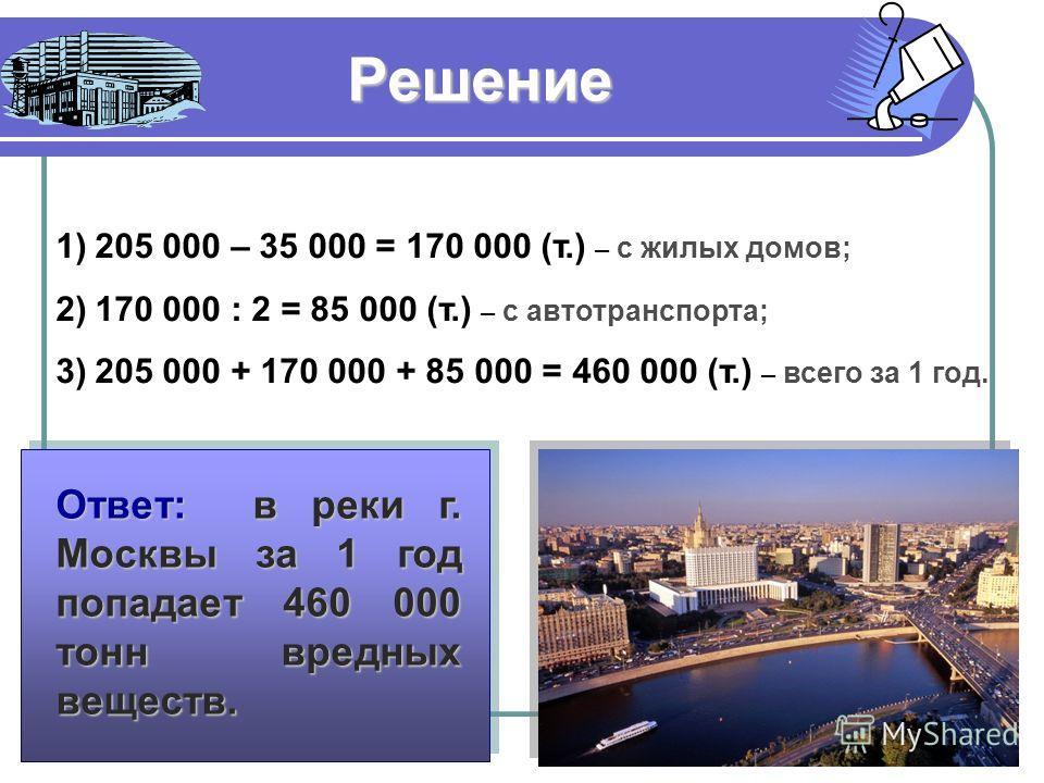 Решение 1)205 000 – 35 000 = 170 000 (т.) – с жилых домов; 2)170 000 : 2 = 85 000 (т.) – с автотранспорта; 3)205 000 + 170 000 + 85 000 = 460 000 (т.) – всего за 1 год. Ответ: в реки г. Москвы за 1 год попадает 460 000 тонн вредных веществ.