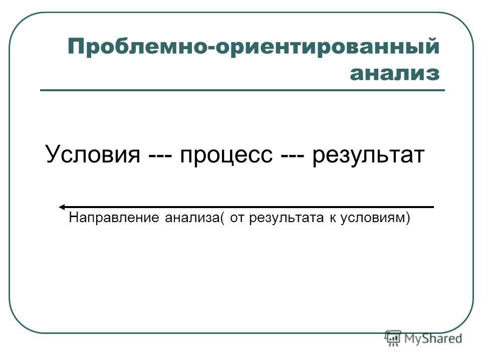 Проблемно-ориентированный анализ Условия --- процесс --- результат Направление анализа( от результата к условиям)