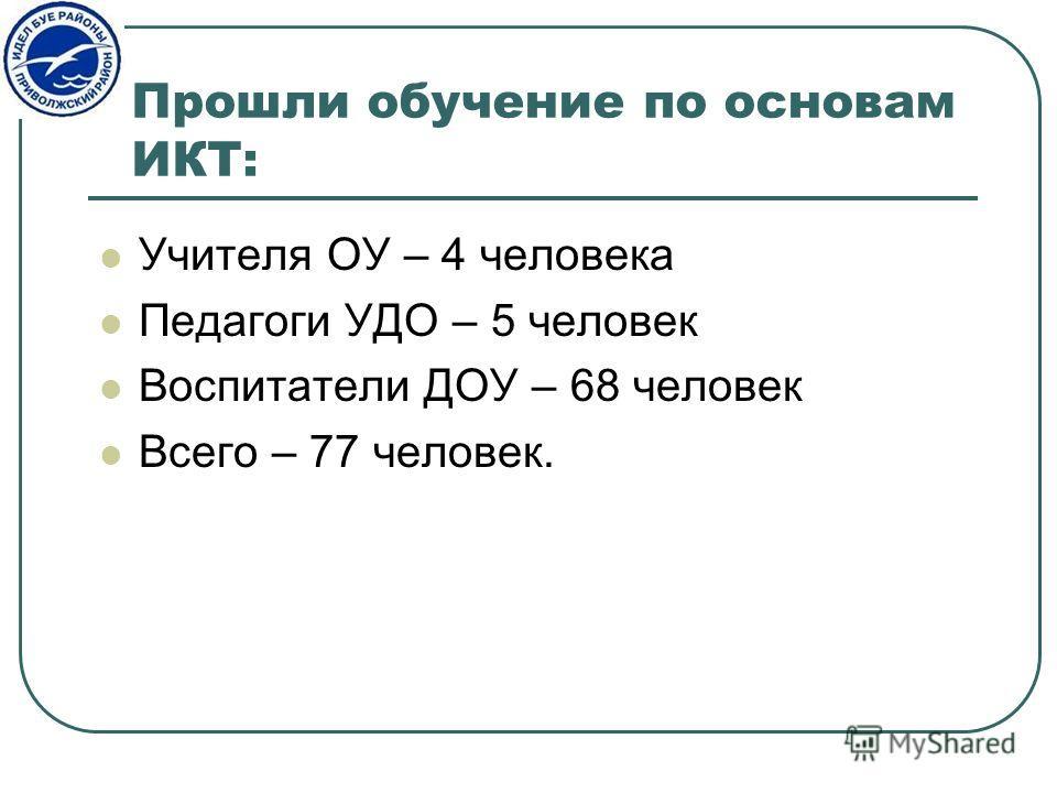 Прошли обучение по основам ИКТ: Учителя ОУ – 4 человека Педагоги УДО – 5 человек Воспитатели ДОУ – 68 человек Всего – 77 человек.