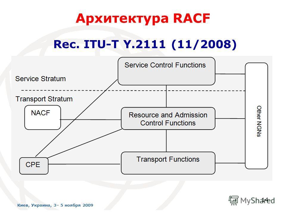 Архитектура RACF 14 Rec. ITU T Y.2111 (11/2008) Киев, Украина, 3– 5 ноября 2009