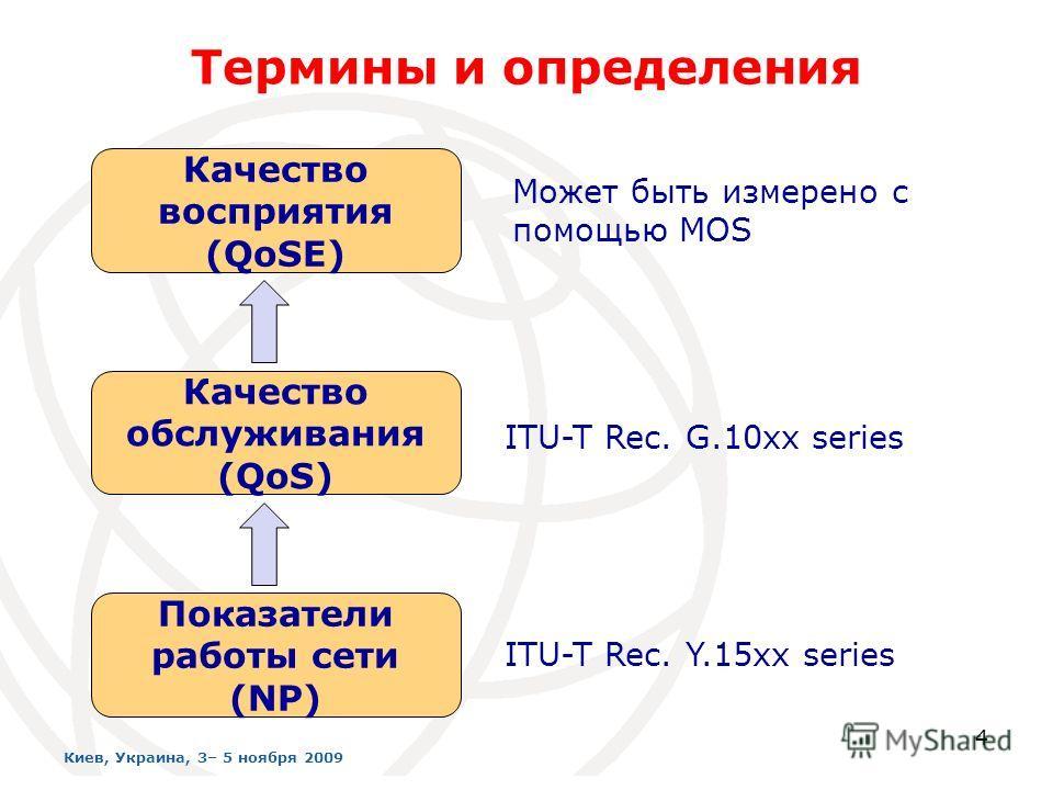 4 Термины и определения Показатели работы сети (NP) Качество обслуживания (QoS) Качество восприятия (QoSE) ITU-T Rec. G.10xx series ITU-T Rec. Y.15xx series Может быть измерено с помощью MOS Киев, Украина, 3– 5 ноября 2009