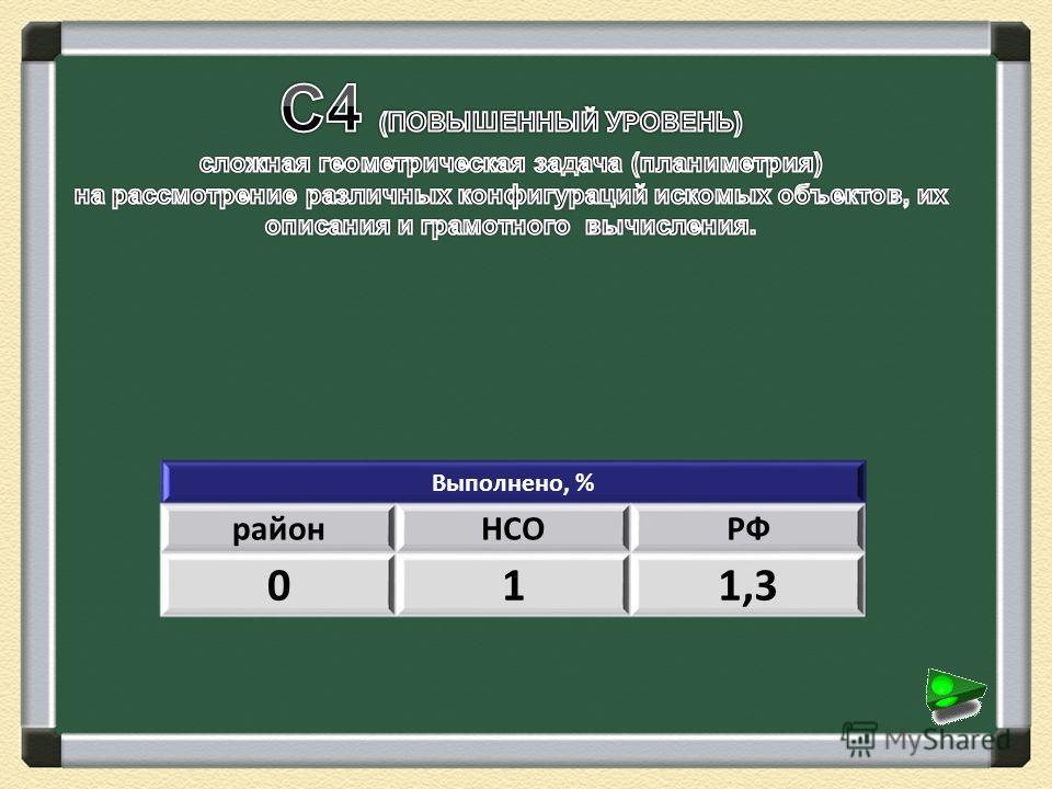 Выполнено, % районНСОРФ 011,3