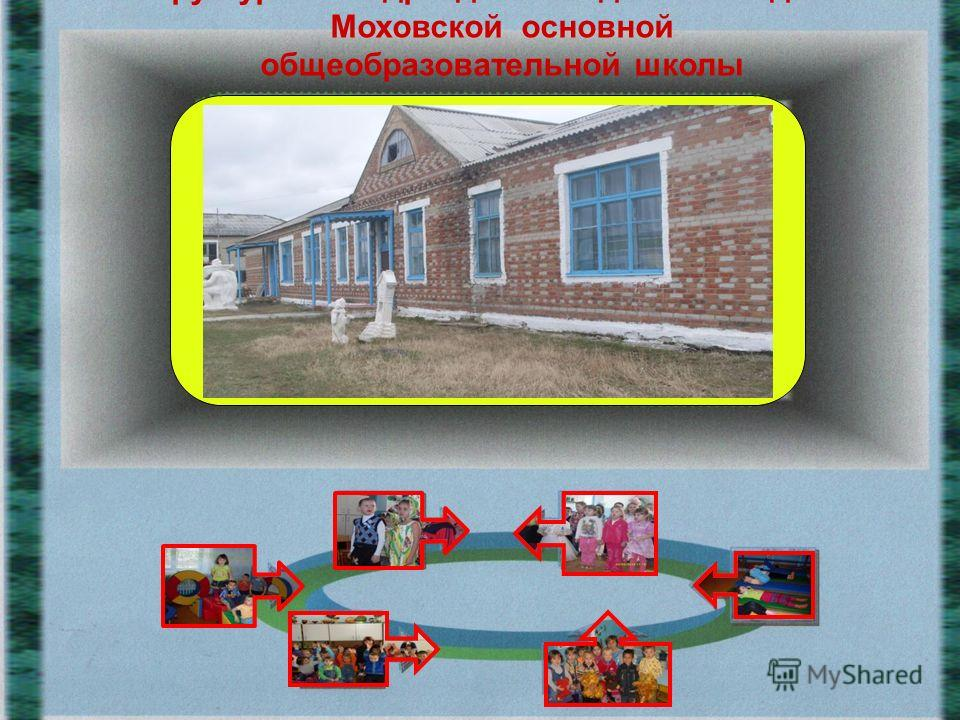 Структурное подразделение детский сад МОУ Моховской основной общеобразовательной школы