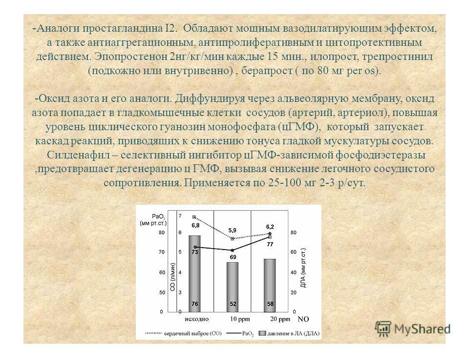 - Аналоги простагландина I2. Обладают мощным вазодилатирующим эффектом, а также антиаггрегационным, антипролиферативным и цитопротективным действием. Эпопростенон 2нг/кг/мин каждые 15 мин., илопрост, трепростинил (подкожно или внутривенно), берапрост