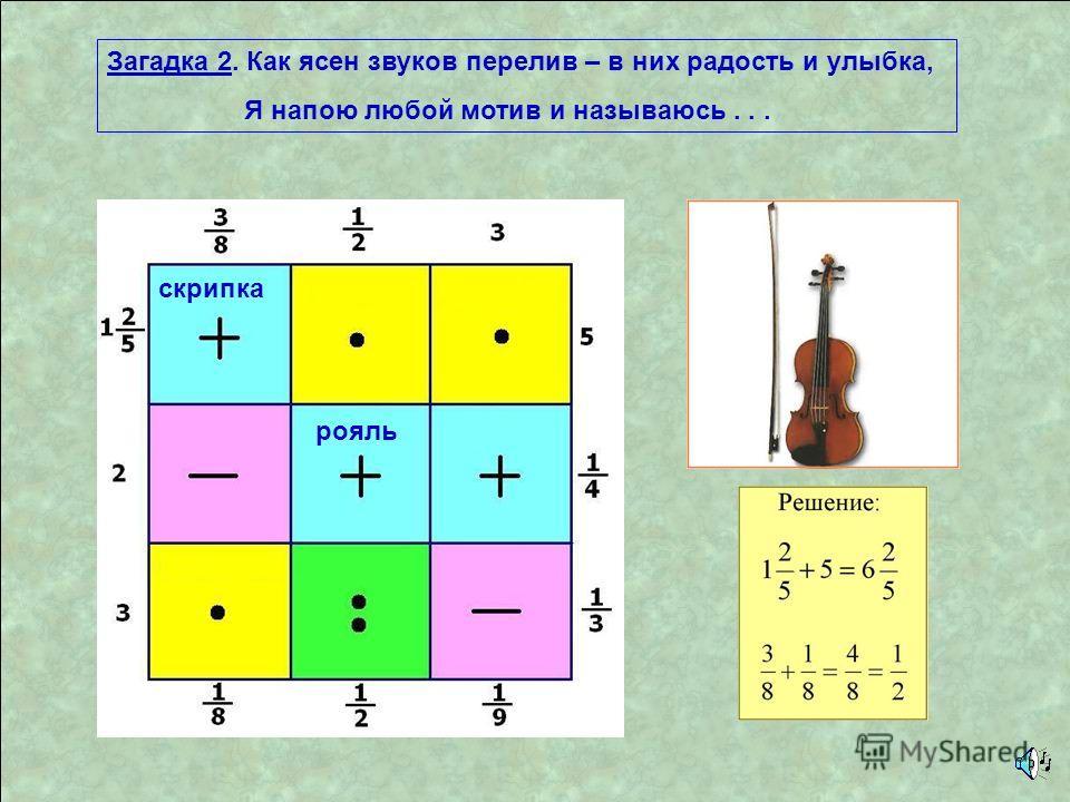 Загадка 2. Как ясен звуков перелив – в них радость и улыбка, Я напою любой мотив и называюсь... скрипка рояль