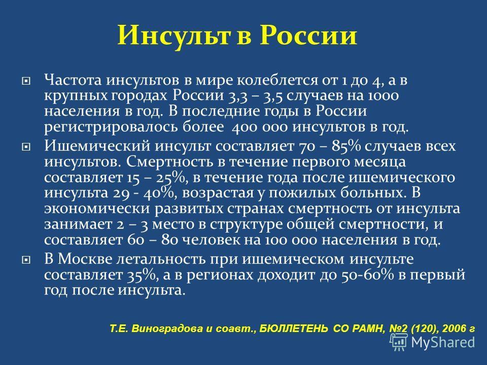 Инсульт в России Частота инсультов в мире колеблется от 1 до 4, а в крупных городах России 3,3 – 3,5 случаев на 1000 населения в год. В последние годы в России регистрировалось более 400 000 инсультов в год. Ишемический инсульт составляет 70 – 85% сл