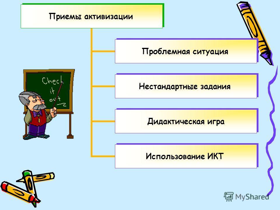 Приемы активизации Проблемная ситуация Нестандартные задания Дидактическая игра Использование ИКТ