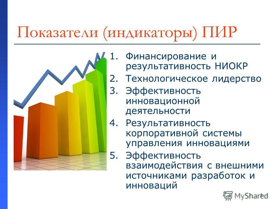4 Показатели (индикаторы) ПИР 1.Финансирование и результативность НИОКР 2.Технологическое лидерство 3.Эффективность инновационной деятельности 4.Результативность корпоративной системы управления инновациями 5.Эффективность взаимодействия с внешними и
