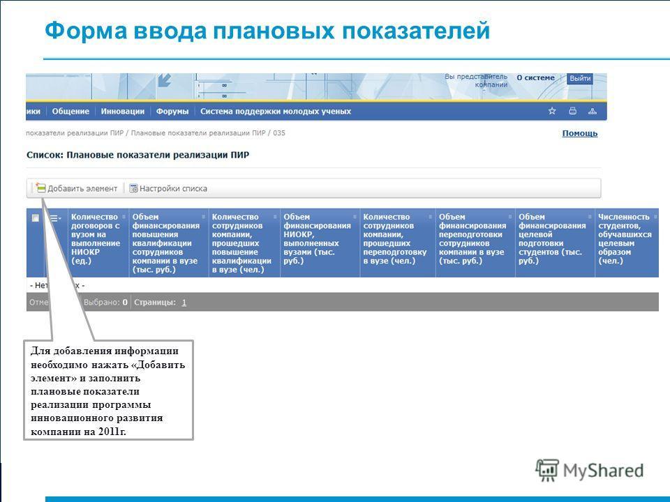 Форма ввода плановых показателей Для добавления информации необходимо нажать «Добавить элемент» и заполнить плановые показатели реализации программы инновационного развития компании на 2011г.