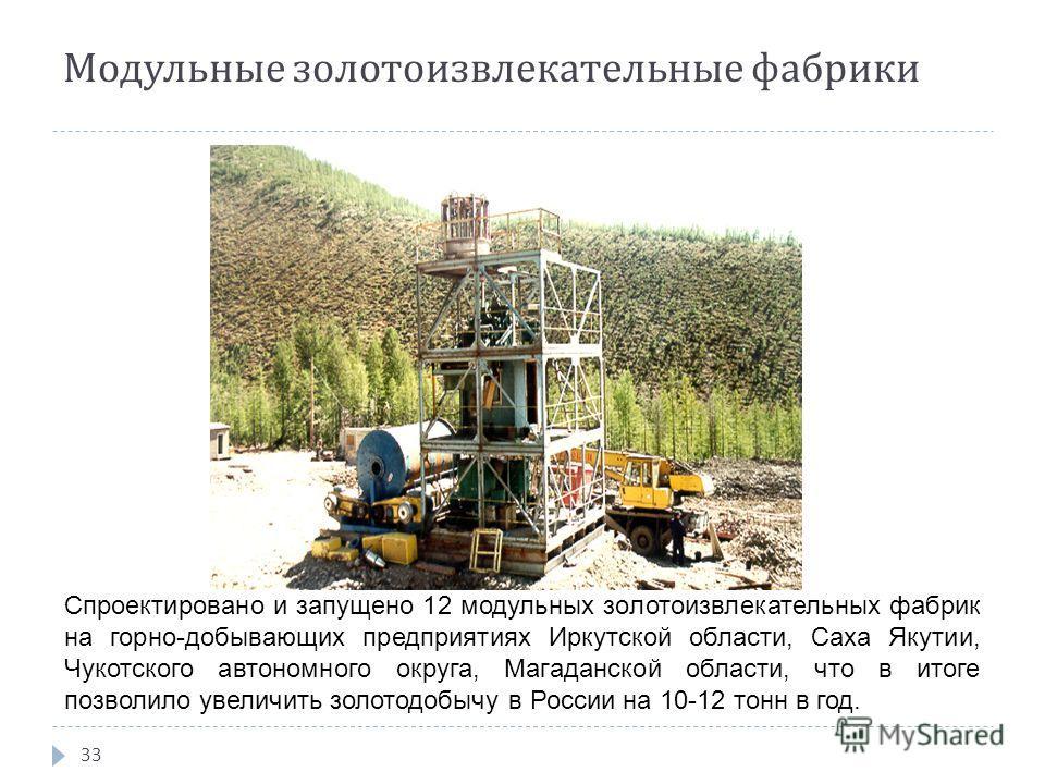Модульные золотоизвлекательные фабрики 33 Спроектировано и запущено 12 модульных золотоизвлекательных фабрик на горно-добывающих предприятиях Иркутской области, Саха Якутии, Чукотского автономного округа, Магаданской области, что в итоге позволило ув