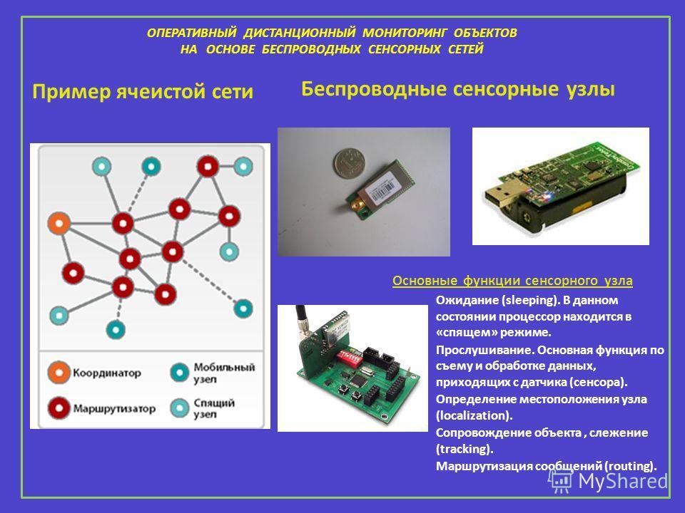 Пример ячеистой сети ОПЕРАТИВНЫЙ ДИСТАНЦИОННЫЙ МОНИТОРИНГ ОБЪЕКТОВ НА ОСНОВЕ БЕСПРОВОДНЫХ СЕНСОРНЫХ СЕТЕЙ Беспроводные сенсорные узлы Ожидание (sleeping). В данном состоянии процессор находится в «спящем» режиме. Прослушивание. Основная функция по съ