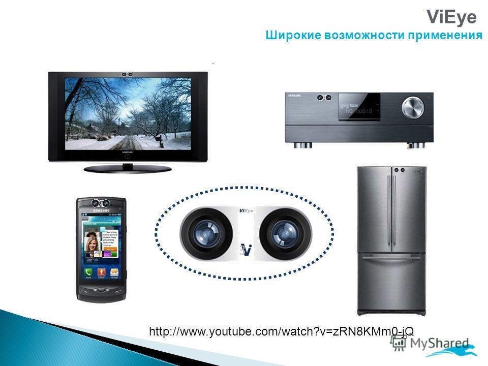 ViEye Широкие возможности применения http://www.youtube.com/watch?v=zRN8KMm0-jQ