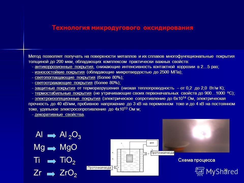 20 Технология микродугового оксидирования Метод позволяет получать на поверхности металлов и их сплавов многофунгкциональные покрытия толщиной до 200 мкм, обладающих комплексом практически важных свойств: - антикоррозионные покрытия, снижающие интенс