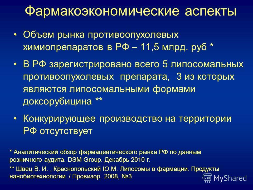 Фармакоэкономические аспекты Объем рынка противоопухолевых химиопрепаратов в РФ – 11,5 млрд. руб * В РФ зарегистрировано всего 5 липосомальных противоопухолевых препарата, 3 из которых являются липосомальными формами доксорубицина ** Конкурирующее пр