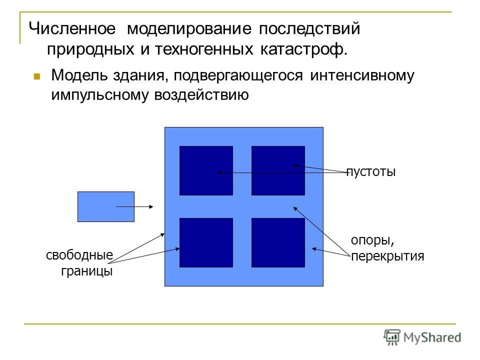 Численное моделирование последствий природных и техногенных катастроф. Модель здания, подвергающегося интенсивному импульсному воздействию пустоты опоры, перекрытия свободные границы