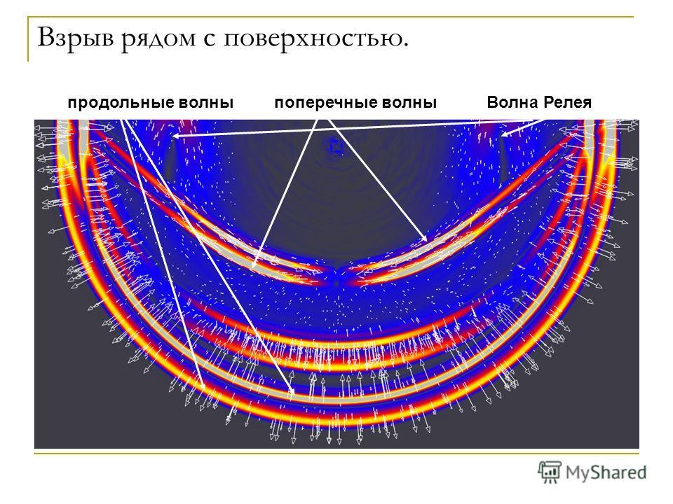 Взрыв рядом с поверхностью. поперечные волныпродольные волныВолна Релея