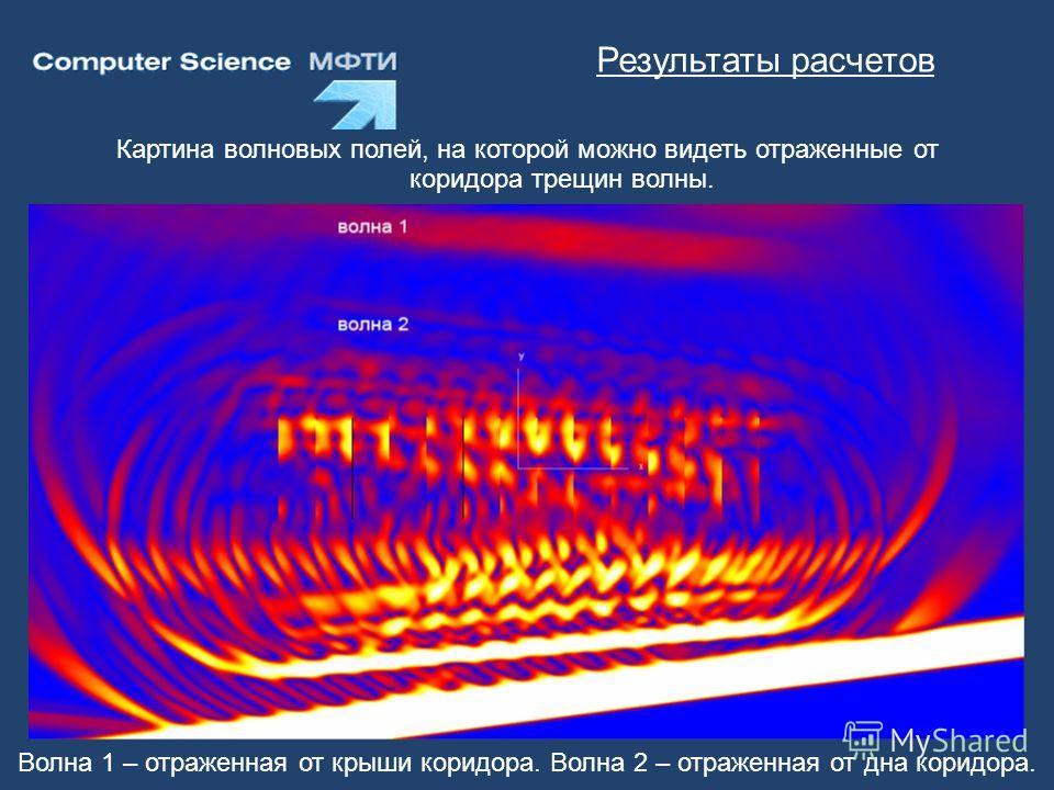 Результаты расчетов Картина волновых полей, на которой можно видеть отраженные от коридора трещин волны. Волна 1 – отраженная от крыши коридора. Волна 2 – отраженная от дна коридора.