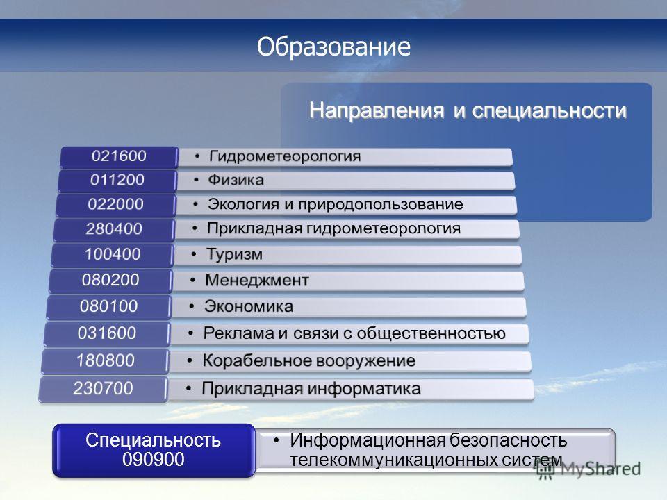 Образование Направления и специальности Информационная безопасность телекоммуникационных систем Специальность 090900