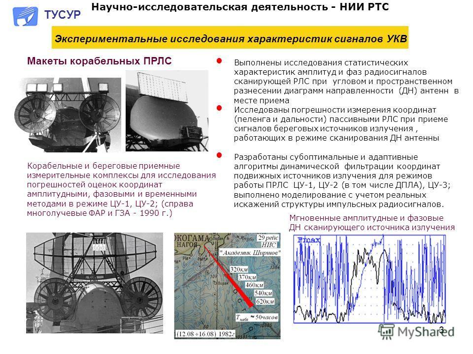 3 Экспериментальные исследования характеристик сигналов УКВ Мгновенные амплитудные и фазовые ДН сканирующего источника излучения Выполнены исследования статистических характеристик амплитуд и фаз радиосигналов сканирующей РЛС при угловом и пространст