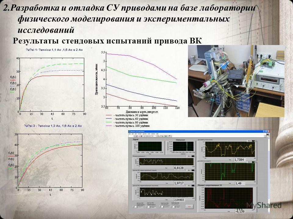 2.Разработка и отладка СУ приводами на базе лаборатории физического моделирования и экспериментальных исследований Результаты стендовых испытаний привода ВК