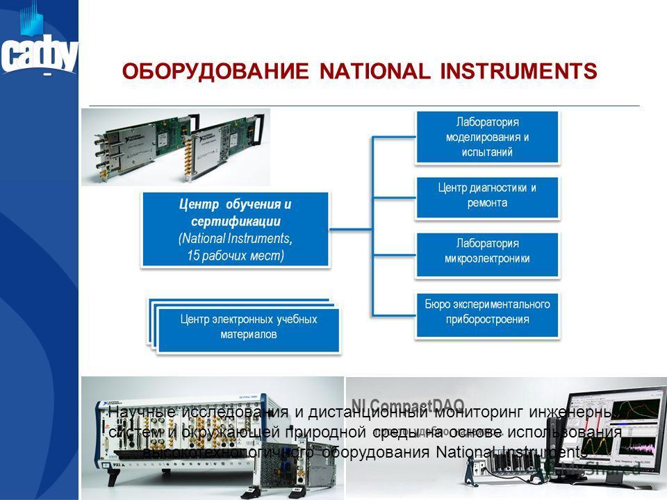 ОБОРУДОВАНИЕ NATIONAL INSTRUMENTS Научные исследования и дистанционный мониторинг инженерных систем и окружающей природной среды на основе использования высокотехнологичного оборудования National Instruments