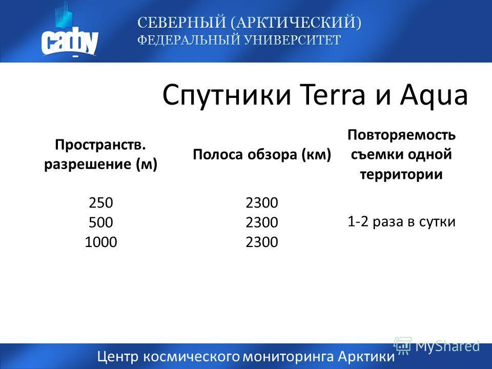 Спутники Terra и Aqua Центр космического мониторинга Арктики Пространств. разрешение (м) Полоса обзора (км) Повторяемость съемки одной территории 2502300 1-2 раза в сутки 5002300 10002300
