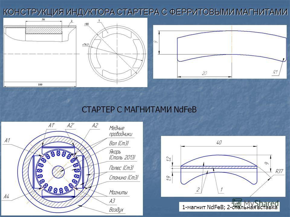 КОНСТРУКЦИЯ ИНДУКТОРА СТАРТЕРА С ФЕРРИТОВЫМИ МАГНИТАМИ СТАРТЕР С МАГНИТАМИ NdFeB 1-магнит NdFeB; 2-стальная вставка