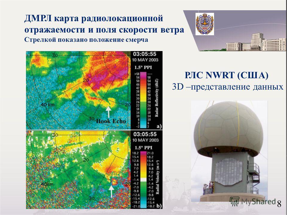 8 ДМРЛ карта радиолокационной отражаемости и поля скорости ветра Стрелкой показано положение смерча РЛС NWRT (США) 3D –представление данных 8