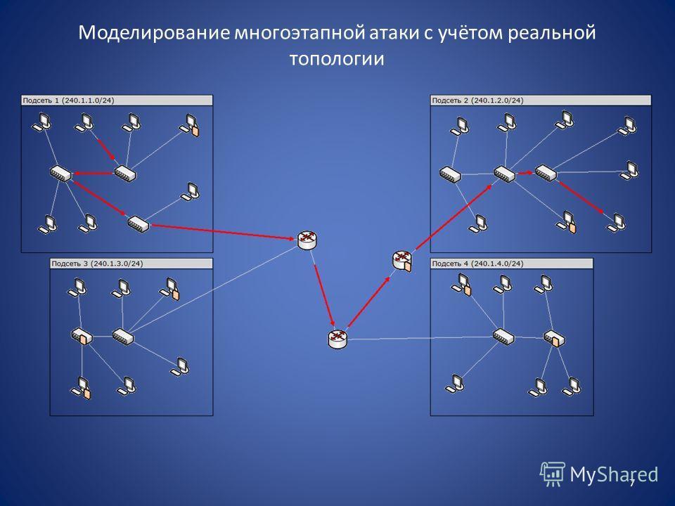 Моделирование многоэтапной атаки с учётом реальной топологии 7