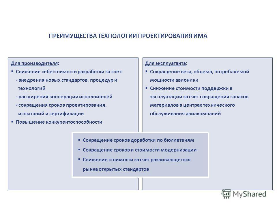 ПРЕИМУЩЕСТВА ТЕХНОЛОГИИ ПРОЕКТИРОВАНИЯ ИМА Для производителя: Снижение себестоимости разработки за счет: - внедрения новых стандартов, процедур и технологий - расширения кооперации исполнителей - сокращения сроков проектирования, испытаний и сертифик