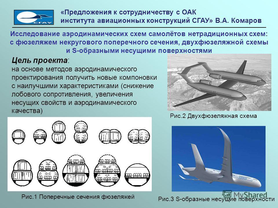 Исследование аэродинамических схем самолётов нетрадиционных схем: с фюзеляжем некругового поперечного сечения, двухфюзеляжной схемы и S-образными несущими поверхностями Цель проекта: на основе методов аэродинамического проектирования получить новые к
