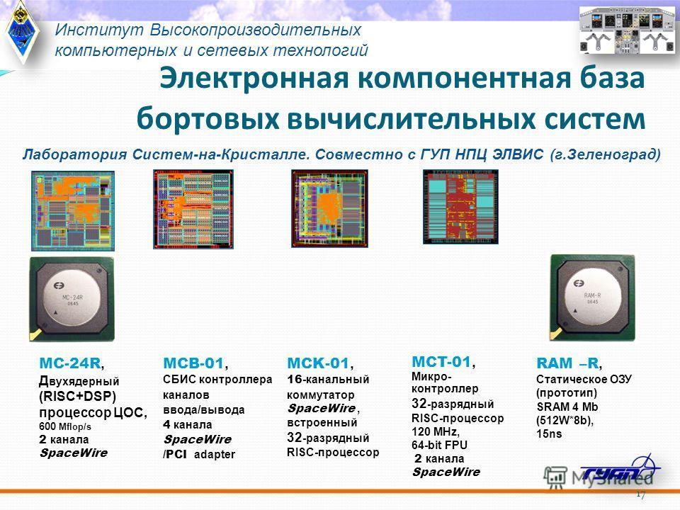 Электронная компонентная база бортовых вычислительных систем 17 Институт Высокопроизводительных компьютерных и сетевых технологий MC-24R, Д вухядерный (RISC+DSP) процессор ЦОС, 600 Mflop/s 2 канала SpaceWire MCB-01, СБИС контроллера каналов ввода/выв