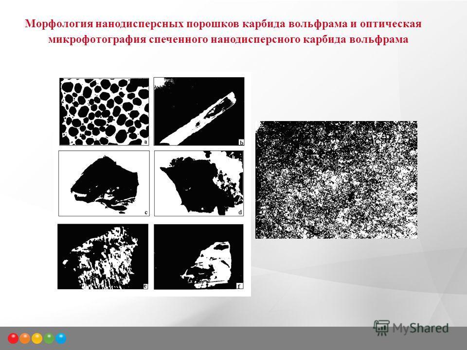 Морфология нанодисперсных порошков карбида вольфрама и оптическая микрофотография спеченного нанодисперсного карбида вольфрама