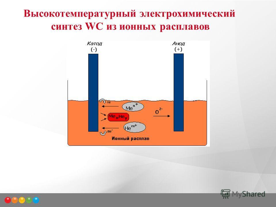 Высокотемпературный электрохимический синтез WC из ионных расплавов