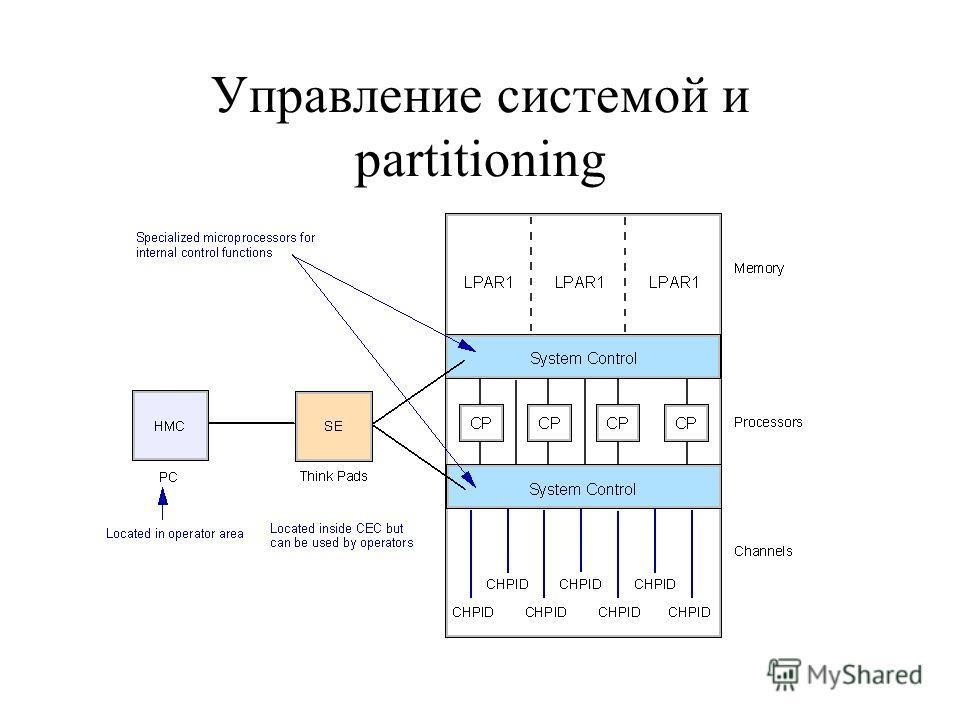Управление системой и partitioning