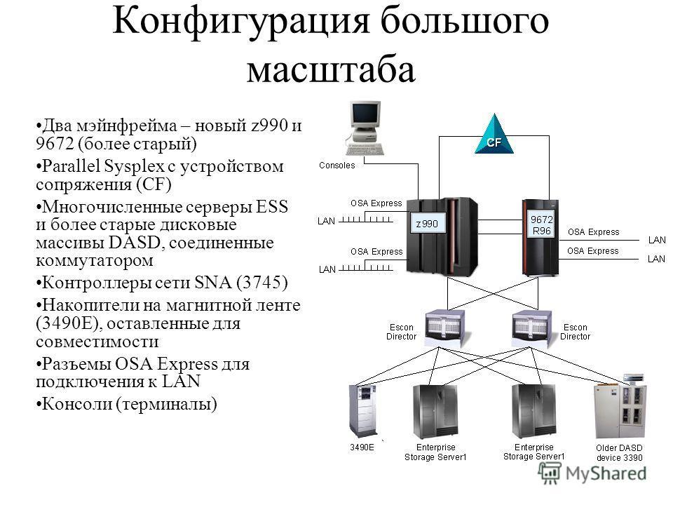 Конфигурация большого масштаба Два мэйнфрейма – новый z990 и 9672 (более старый) Parallel Sysplex с устройством сопряжения (CF) Многочисленные серверы ESS и более старые дисковые массивы DASD, соединенные коммутатором Контроллеры сети SNA (3745) Нако