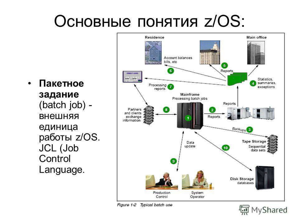 Основные понятия z/OS: Пакетное задание (batch job) - внешняя единица работы z/OS. JCL (Job Control Language.
