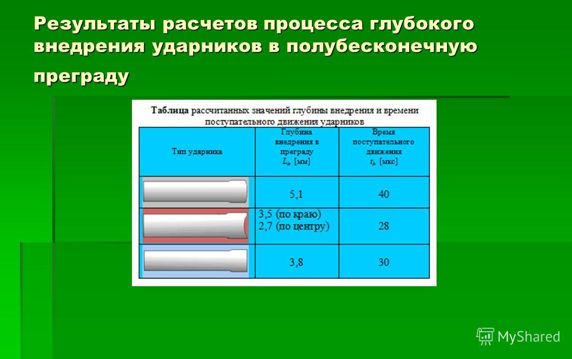 Результаты расчетов процесса глубокого внедрения ударников в полубесконечную преграду