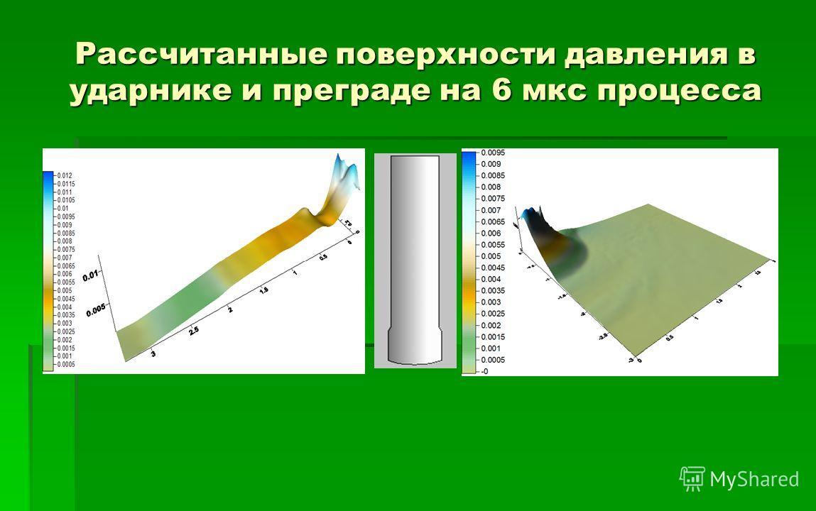 Рассчитанные поверхности давления в ударнике и преграде на 6 мкс процесса