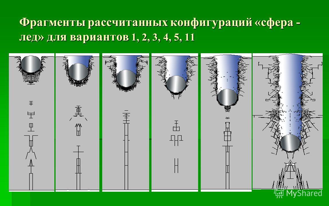 Фрагменты рассчитанных конфигураций «сфера - лед» для вариантов 1, 2, 3, 4, 5, 11