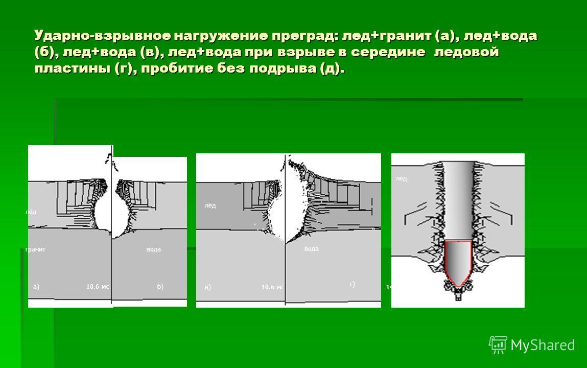 10.6 мс лёд гранит б) вода а) 10.6 мс вода г) в) лёд 14.2 мс лёд д) Ударно-взрывное нагружение преград: лед+гранит (а), лед+вода (б), лед+вода (в), лед+вода при взрыве в середине ледовой пластины (г), пробитие без подрыва (д).