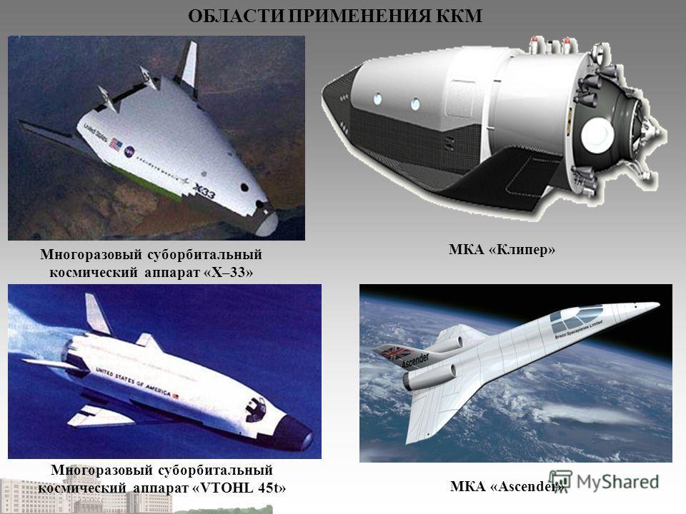 Многоразовый суборбитальный космический аппарат «Х–33» МКА «Клипер» МКА «Ascender» ОБЛАСТИ ПРИМЕНЕНИЯ ККМ Многоразовый суборбитальный космический аппарат «VTOHL 45t»