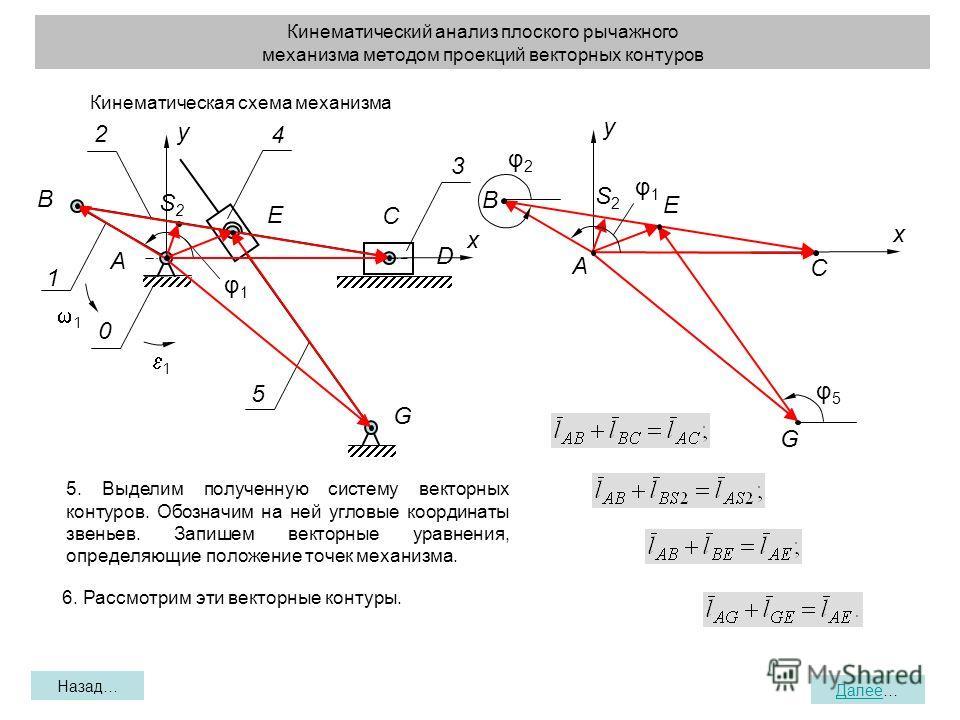 5 1 1 Кинематическая схема