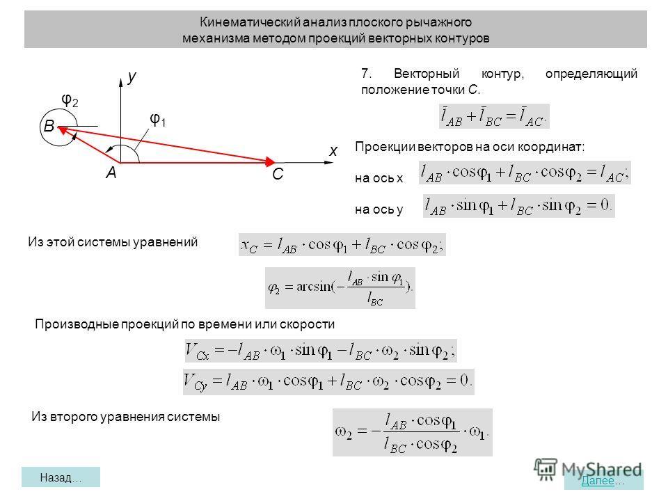 Кинематический анализ плоского рычажного механизма методом проекций векторных контуров Назад… Далее… x y A B C φ2φ2 φ1φ1 Проекции векторов на оси координат: на ось х на ось у Из этой системы уравнений 7. Векторный контур, определяющий положение точки