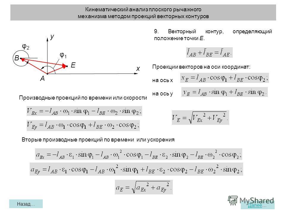 Кинематический анализ плоского рычажного механизма методом проекций векторных контуров Назад… Далее… 9. Векторный контур, определяющий положение точки E. Проекции векторов на оси координат: на ось х на ось у Производные проекций по времени или скорос